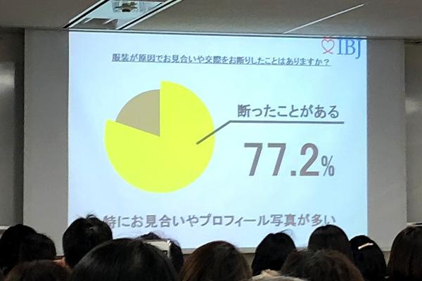 結婚相談所 東京 渋谷 20代 30代 ブログ 20190315c