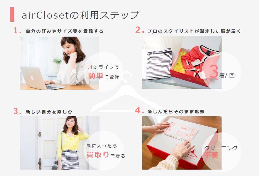 結婚相談所 東京 20代 30代 airCloset2