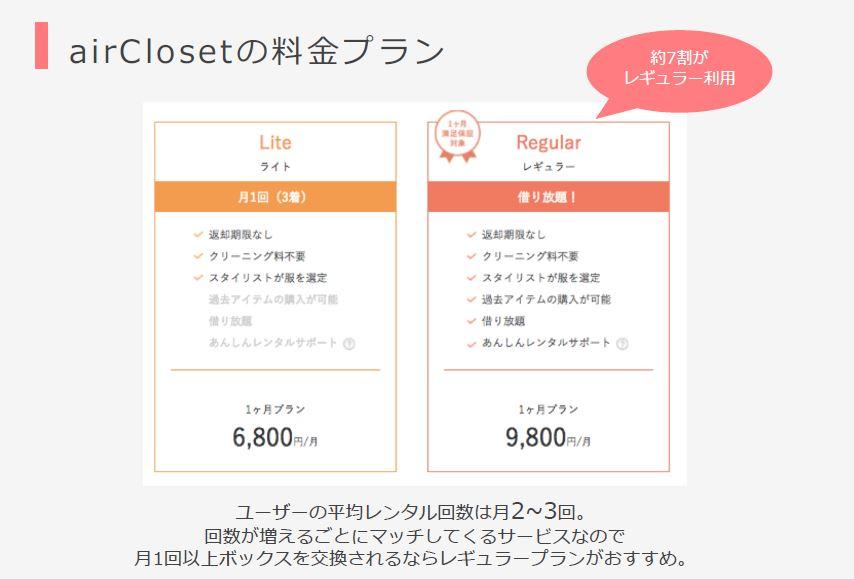 結婚相談所 東京 20代 30代 airCloset3