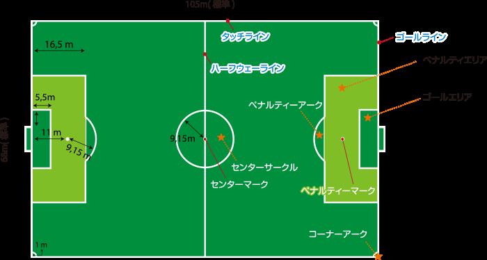 結婚相談所 東京 20代 30代 ブログ 婚活女性 サッカー3