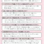 結婚相談所 東京 渋谷 20代 女性 成婚者アンケート201909a