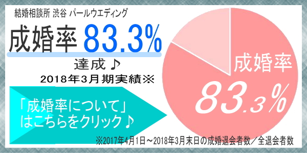 結婚相談所 東京 20代 30代 成婚率トップクラス